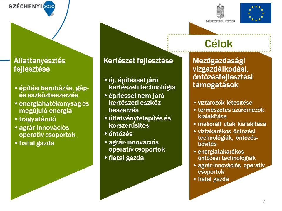 7 Állattenyésztés fejlesztése építési beruházás, gép- és eszközbeszerzés energiahatékonyság és megújuló energia trágyatároló agrár-innovációs operatív csoportok fiatal gazda Kertészet fejlesztése új, építéssel járó kertészeti technológia építéssel nem járó kertészeti eszköz beszerzés ültetvénytelepítés és korszerűsítés öntözés agrár-innovációs operatív csoportok fiatal gazda Mezőgazdasági vízgazdálkodási, öntözésfejlesztési támogatások víztározók létesítése természetes szűrőmezők kialakítása meliorált utak kialakítása víztakarékos öntözési technológiák, öntözés- bővítés energiatakarékos öntözési technológiák agrár-innovációs operatív csoportok fiatal gazda Célok