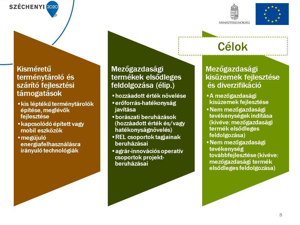 8 Kisméretű terménytároló és szárító fejlesztési támogatások kis léptékű terménytárolók építése, meglévők fejlesztése kapcsolódó épített vagy mobil eszközök megújuló energiafelhasználásra irányuló technológiák Mezőgazdasági termékek elsődleges feldolgozása (élip.) hozzáadott érték növelése erőforrás-hatékonyság javítása borászati beruházások (hozzáadott érték és/vagy hatékonyságnövelés) REL csoportok tagjainak beruházásai agrár-innovációs operatív csoportok projekt- beruházásai Mezőgazdasági kisüzemek fejlesztése és diverzifikáció A mezőgazdasági kisüzemek fejlesztése Nem mezőgazdasági tevékenységek indítása (kivéve: mezőgazdasági termék elsődleges feldolgozása) Nem mezőgazdasági tevékenység továbbfejlesztése (kivéve: mezőgazdasági termék elsődleges feldolgozása) Célok