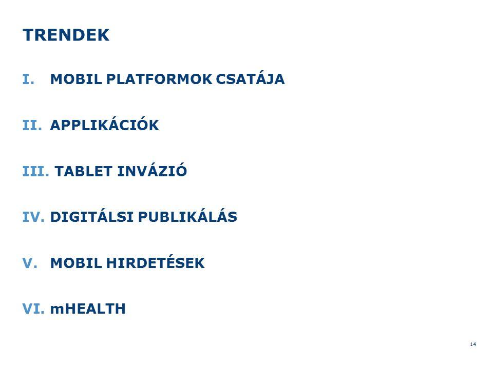 TRENDEK I.MOBIL PLATFORMOK CSATÁJA II.APPLIKÁCIÓK III.
