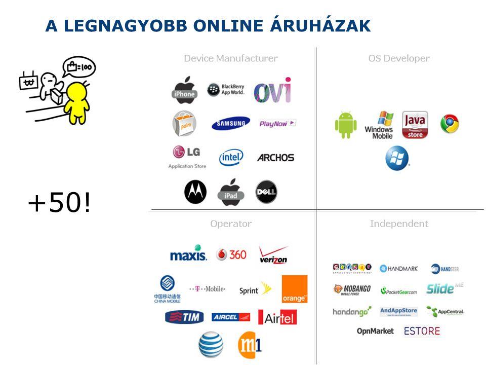 23 A LEGNAGYOBB ONLINE ÁRUHÁZAK +50!