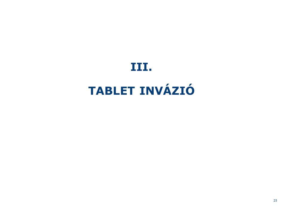 III. TABLET INVÁZIÓ 25