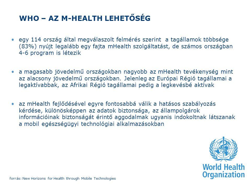 WHO – AZ M-HEALTH LEHETŐSÉG egy 114 ország által megválaszolt felmérés szerint a tagállamok többsége (83%) nyújt legalább egy fajta mHealth szolgáltatást, de számos országban 4-6 program is létezik a magasabb jövedelmű országokban nagyobb az mHealth tevékenység mint az alacsony jövedelmű országokban.