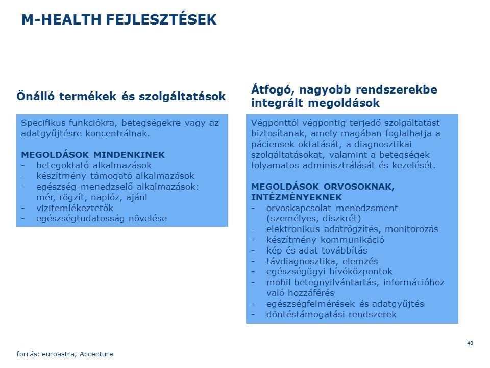 48 M-HEALTH FEJLESZTÉSEK Önálló termékek és szolgáltatások Specifikus funkciókra, betegségekre vagy az adatgyűjtésre koncentrálnak.