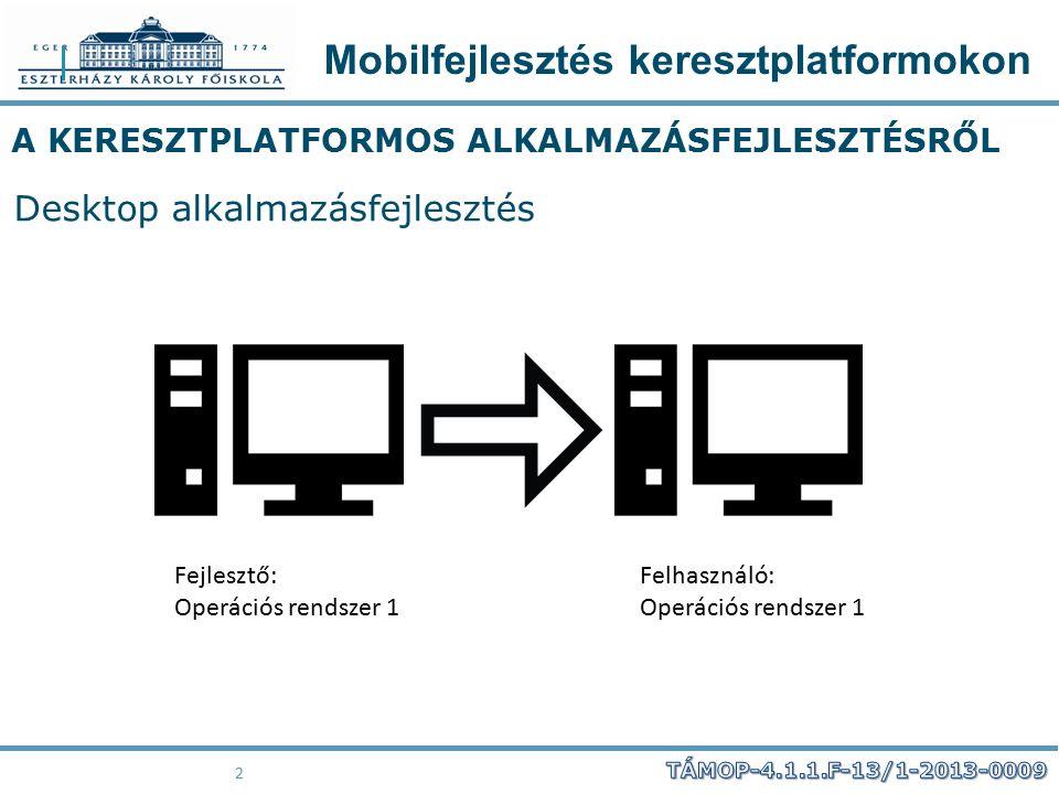 Mobilfejlesztés keresztplatformokon 3 A KERESZTPLATFORMOS ALKALMAZÁSFEJLESZTÉSRŐL Desktop alkalmazásfejlesztés keresztplatformon Fejlesztő: Operációs rendszer 1 Felhasználó: Operációs rendszer 2