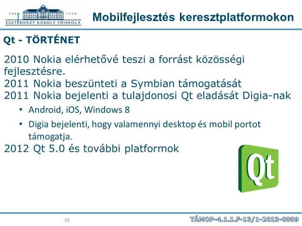 Mobilfejlesztés keresztplatformokon 32 Qt - TÖRTÉNET 2010 Nokia elérhetővé teszi a forrást közösségi fejlesztésre. 2011 Nokia beszünteti a Symbian tám