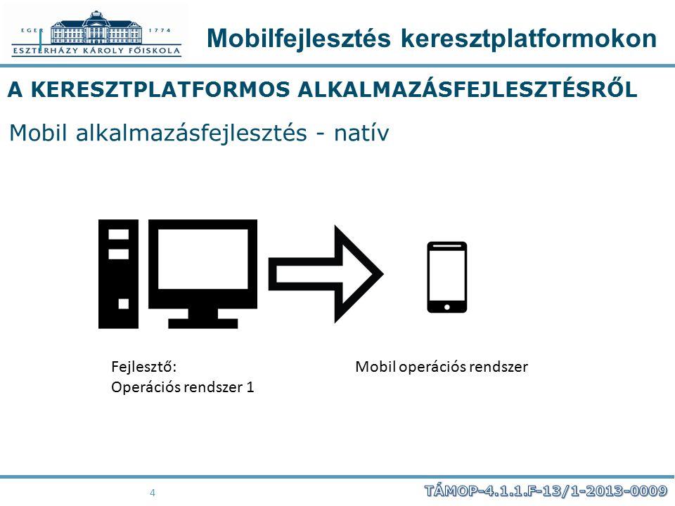 Mobilfejlesztés keresztplatformokon 4 A KERESZTPLATFORMOS ALKALMAZÁSFEJLESZTÉSRŐL Mobil alkalmazásfejlesztés - natív Fejlesztő: Operációs rendszer 1 M
