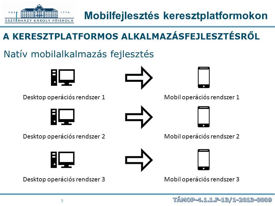 Mobilfejlesztés keresztplatformokon 5 A KERESZTPLATFORMOS ALKALMAZÁSFEJLESZTÉSRŐL Natív mobilalkalmazás fejlesztés Desktop operációs rendszer 1Mobil o