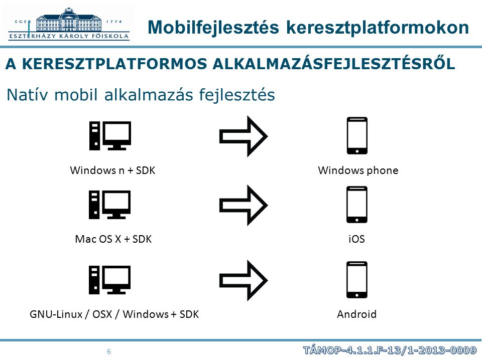 Mobilfejlesztés keresztplatformokon 6 A KERESZTPLATFORMOS ALKALMAZÁSFEJLESZTÉSRŐL Natív mobil alkalmazás fejlesztés Windows n + SDKWindows phone Mac O