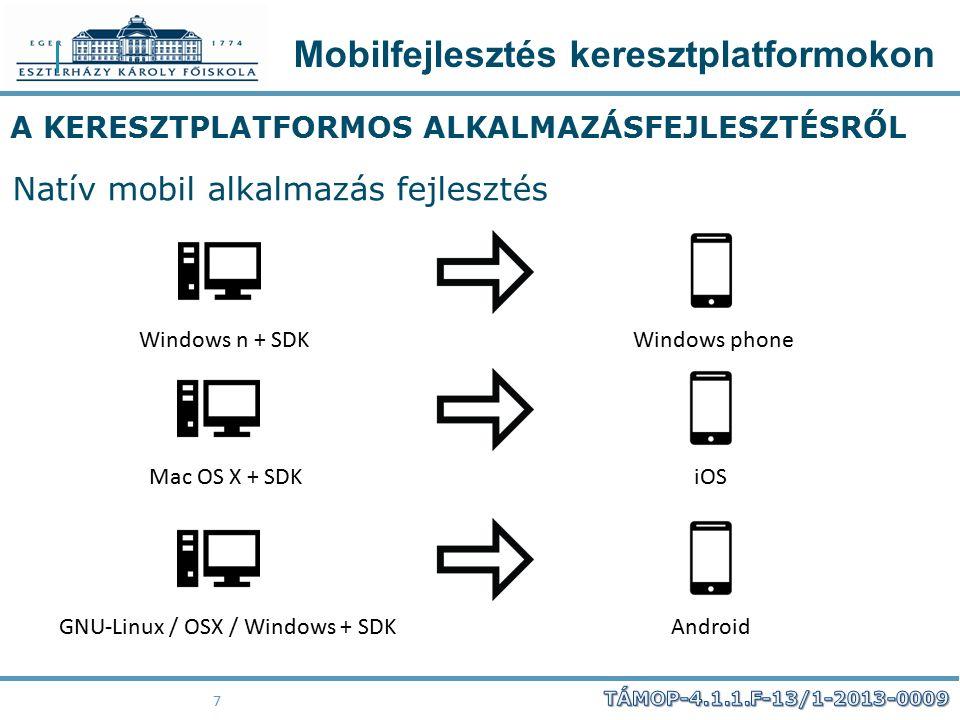Mobilfejlesztés keresztplatformokon 7 A KERESZTPLATFORMOS ALKALMAZÁSFEJLESZTÉSRŐL Natív mobil alkalmazás fejlesztés Windows n + SDKWindows phone Mac O
