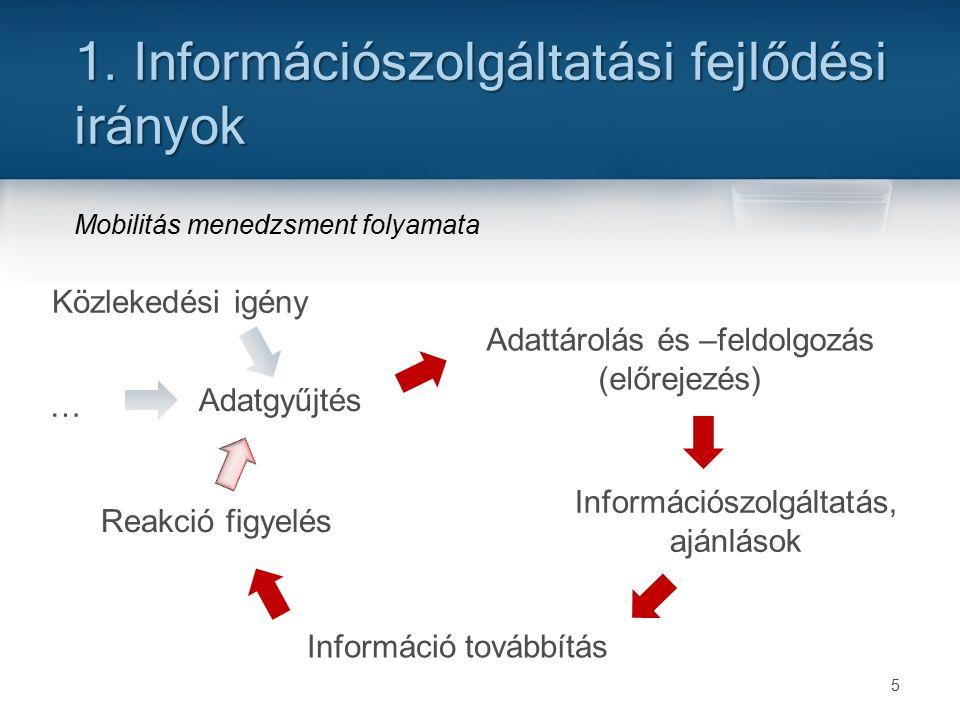 26 1.Tech. hozzáférésmobil internetinternet 2.
