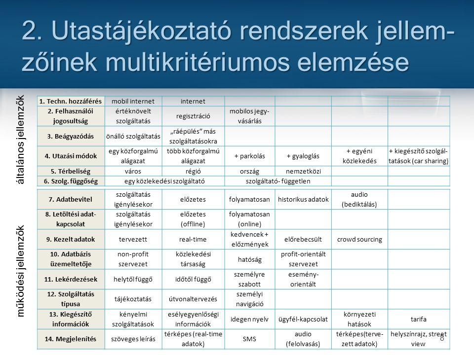 29 5.A mobil alkalmazás koncepciója A felhasználói felület szerkezete 2.