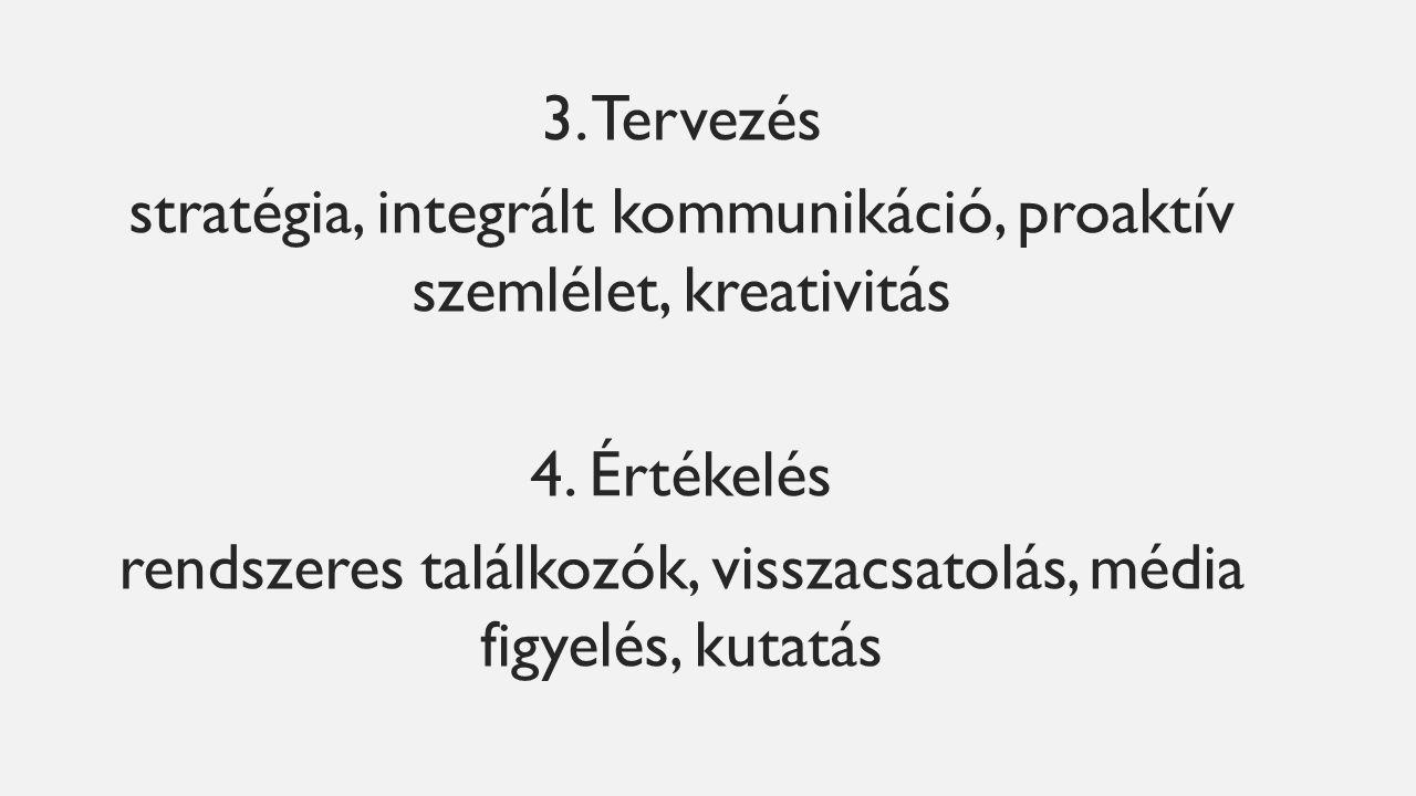 3. Tervezés stratégia, integrált kommunikáció, proaktív szemlélet, kreativitás 4.