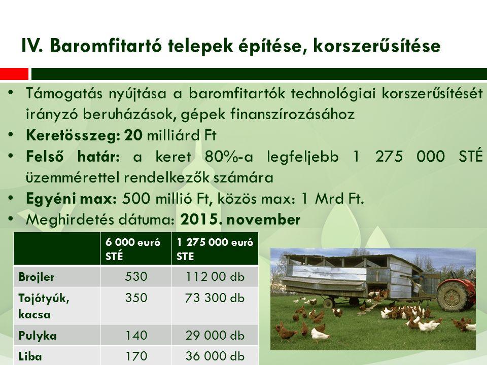 IV. Baromfitartó telepek építése, korszerűsítése Támogatás nyújtása a baromfitartók technológiai korszerűsítését irányzó beruházások, gépek finanszíro