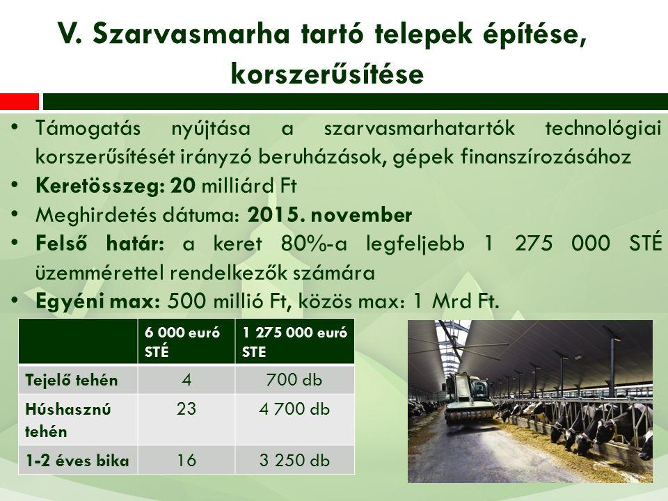 V. Szarvasmarha tartó telepek építése, korszerűsítése Támogatás nyújtása a szarvasmarhatartók technológiai korszerűsítését irányzó beruházások, gépek