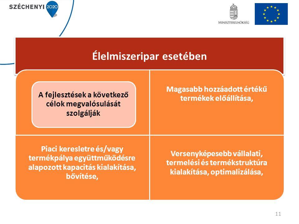Élelmiszeripar esetében Magasabb hozzáadott értékű termékek előállítása, Piaci keresletre és/vagy termékpálya együttműködésre alapozott kapacitás kialakítása, bővítése, Versenyképesebb vállalati, termelési és termékstruktúra kialakítása, optimalizálása, A fejlesztések a következő célok megvalósulását szolgálják 11