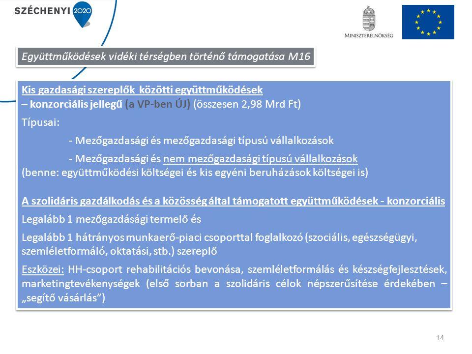 """14 Kis gazdasági szereplők közötti együttműködések – konzorciális jellegű (a VP-ben ÚJ) (összesen 2,98 Mrd Ft) Típusai: - Mezőgazdasági és mezőgazdasági típusú vállalkozások - Mezőgazdasági és nem mezőgazdasági típusú vállalkozások (benne: együttműködési költségei és kis egyéni beruházások költségei is) A szolidáris gazdálkodás és a közösség által támogatott együttműködések - konzorciális Legalább 1 mezőgazdásági termelő és Legalább 1 hátrányos munkaerő-piaci csoporttal foglalkozó (szociális, egészségügyi, szemléletformáló, oktatási, stb.) szereplő Eszközei: HH-csoport rehabilitációs bevonása, szemléletformálás és készségfejlesztések, marketingtevékenységek (első sorban a szolidáris célok népszerűsítése érdekében – """"segítő vásárlás ) Kis gazdasági szereplők közötti együttműködések – konzorciális jellegű (a VP-ben ÚJ) (összesen 2,98 Mrd Ft) Típusai: - Mezőgazdasági és mezőgazdasági típusú vállalkozások - Mezőgazdasági és nem mezőgazdasági típusú vállalkozások (benne: együttműködési költségei és kis egyéni beruházások költségei is) A szolidáris gazdálkodás és a közösség által támogatott együttműködések - konzorciális Legalább 1 mezőgazdásági termelő és Legalább 1 hátrányos munkaerő-piaci csoporttal foglalkozó (szociális, egészségügyi, szemléletformáló, oktatási, stb.) szereplő Eszközei: HH-csoport rehabilitációs bevonása, szemléletformálás és készségfejlesztések, marketingtevékenységek (első sorban a szolidáris célok népszerűsítése érdekében – """"segítő vásárlás ) Együttműködések vidéki térségben történő támogatása M16"""