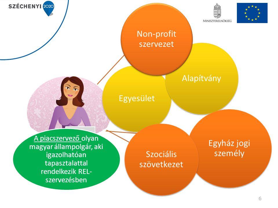 Egyesület Alapítvány Egyház jogi személy Szociális szövetkezet A piacszervező olyan magyar állampolgár, aki igazolhatóan tapasztalattal rendelkezik REL- szervezésben Non-profit szervezet 6