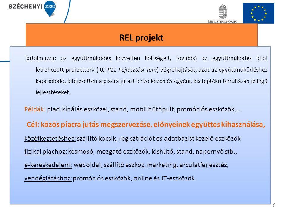 REL projekt Tartalmazza: az együttműködés közvetlen költségeit, továbbá az együttműködés által létrehozott projektterv (itt: REL Fejlesztési Terv) végrehajtását, azaz az együttműködéshez kapcsolódó, kifejezetten a piacra jutást célzó közös és egyéni, kis léptékű beruházás jellegű fejlesztéseket, Példák: piaci kínálás eszközei, stand, mobil hűtőpult, promóciós eszközök,… Cél: közös piacra jutás megszervezése, előnyeinek együttes kihasználása, közétkeztetéshez: szállító kocsik, regisztrációt és adatbázist kezelő eszközök fizikai piachoz: késmosó, mozgató eszközök, kishűtő, stand, napernyő stb., e-kereskedelem: weboldal, szállító eszköz, marketing, arculatfejlesztés, vendéglátáshoz: promóciós eszközök, online és IT-eszközök.