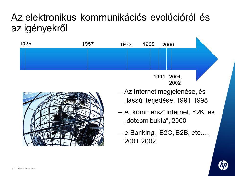 """10 Footer Goes Here 10 Az elektronikus kommunikációs evolúcióról és az igényekről 1925 1957 1972 1985 –Az Internet megjelenése, és """"lassú terjedése, 1991-1998 –A """"kommersz internet, Y2K és """"dotcom bukta , 2000 –e-Banking, B2C, B2B, etc…, 2001-2002 1991 2000 2001, 2002"""