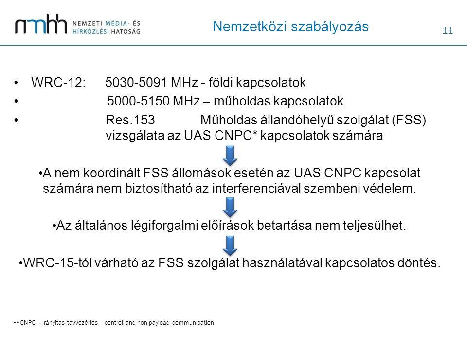 11 Nemzetközi szabályozás WRC-12:5030-5091 MHz - földi kapcsolatok 5000-5150 MHz – műholdas kapcsolatok Res.153Műholdas állandóhelyű szolgálat (FSS) vizsgálata az UAS CNPC* kapcsolatok számára A nem koordinált FSS állomások esetén az UAS CNPC kapcsolat számára nem biztosítható az interferenciával szembeni védelem.