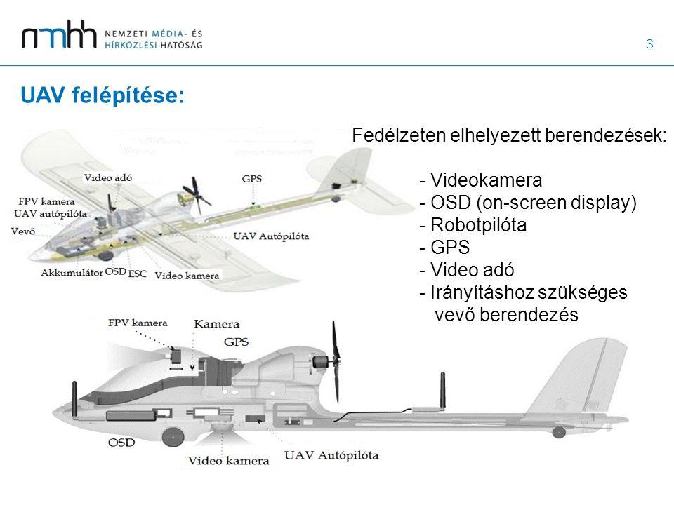 3 UAV felépítése: Fedélzeten elhelyezett berendezések: - Videokamera - OSD (on-screen display) - Robotpilóta - GPS - Video adó - Irányításhoz szükséges vevő berendezés