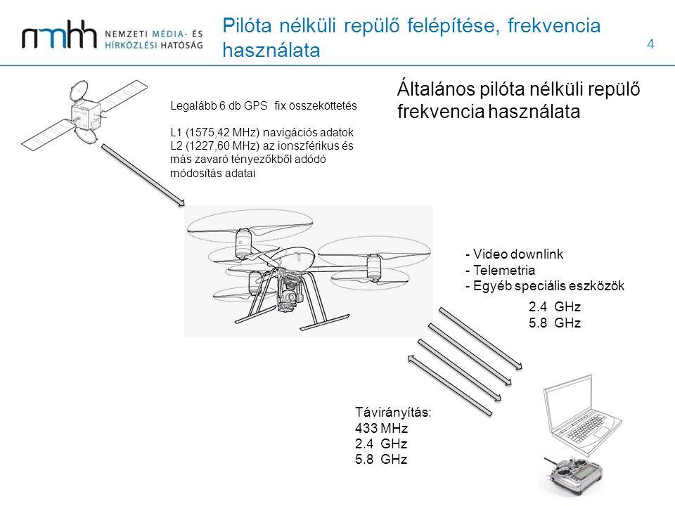 4 Pilóta nélküli repülő felépítése, frekvencia használata Legalább 6 db GPS fix összeköttetés L1 (1575,42 MHz) navigációs adatok L2 (1227,60 MHz) az ionszférikus és más zavaró tényezőkből adódó módosítás adatai Távirányítás: 433 MHz 2.4 GHz 5.8 GHz - Video downlink - Telemetria - Egyéb speciális eszközök 2.4 GHz 5.8 GHz Általános pilóta nélküli repülő frekvencia használata