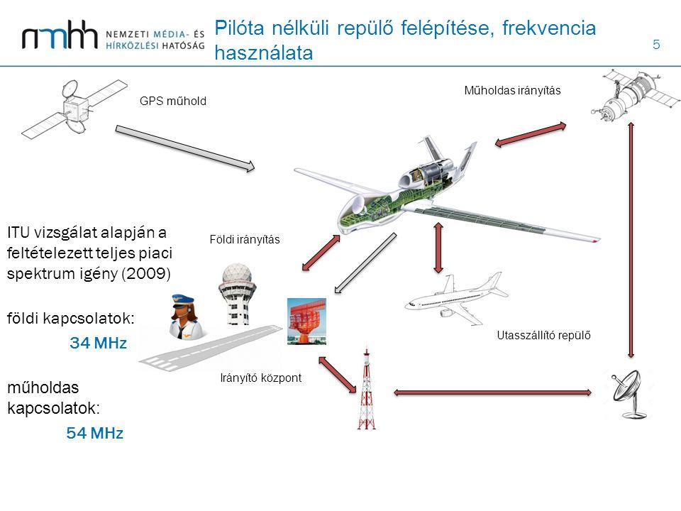5 Pilóta nélküli repülő felépítése, frekvencia használata ITU vizsgálat alapján a feltételezett teljes piaci spektrum igény (2009) földi kapcsolatok: 34 MHz műholdas kapcsolatok: 54 MHz GPS műhold Irányító központ Utasszállító repülő Műholdas irányítás Földi irányítás