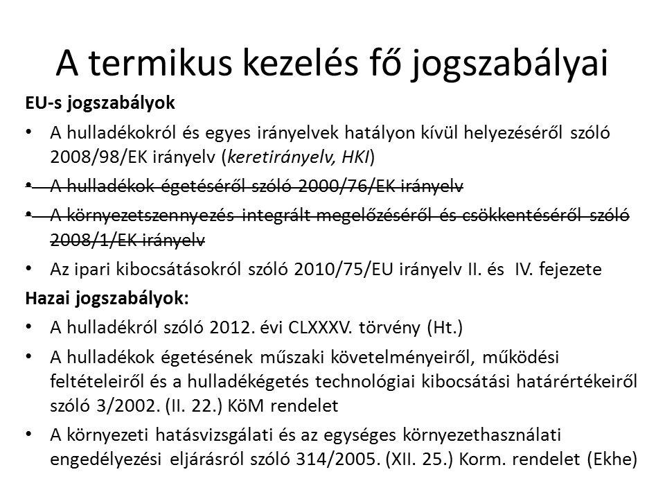 A termikus kezelés fő jogszabályai EU-s jogszabályok A hulladékokról és egyes irányelvek hatályon kívül helyezéséről szóló 2008/98/EK irányelv (kereti