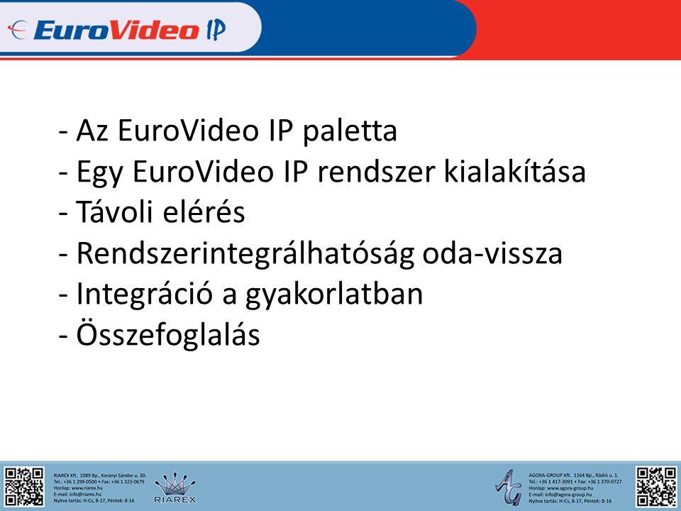 - Az EuroVideo IP paletta - Egy EuroVideo IP rendszer kialakítása - Távoli elérés - Rendszerintegrálhatóság oda-vissza - Integráció a gyakorlatban - Összefoglalás