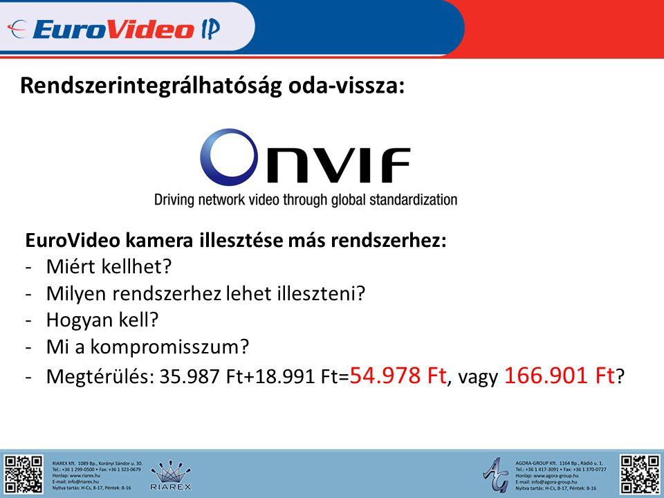 Rendszerintegrálhatóság oda-vissza: EuroVideo kamera illesztése más rendszerhez: -Miért kellhet.