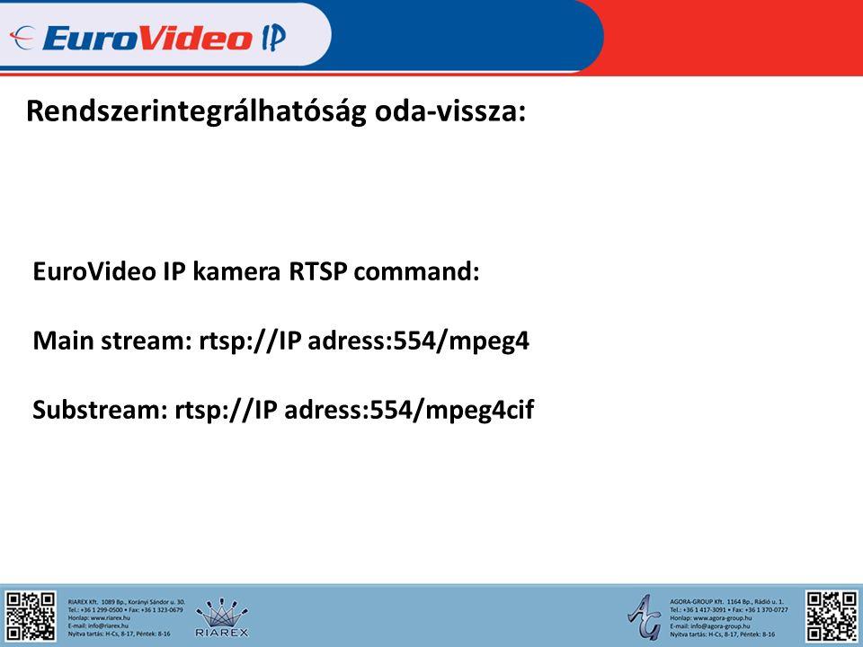 Rendszerintegrálhatóság oda-vissza: EuroVideo IP kamera RTSP command: Main stream: rtsp://IP adress:554/mpeg4 Substream: rtsp://IP adress:554/mpeg4cif