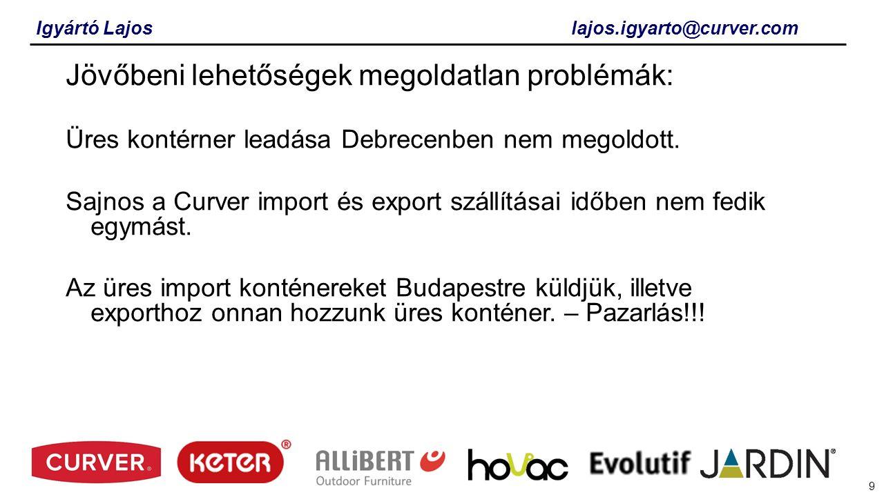 9 Jövőbeni lehetőségek megoldatlan problémák: Üres kontérner leadása Debrecenben nem megoldott.