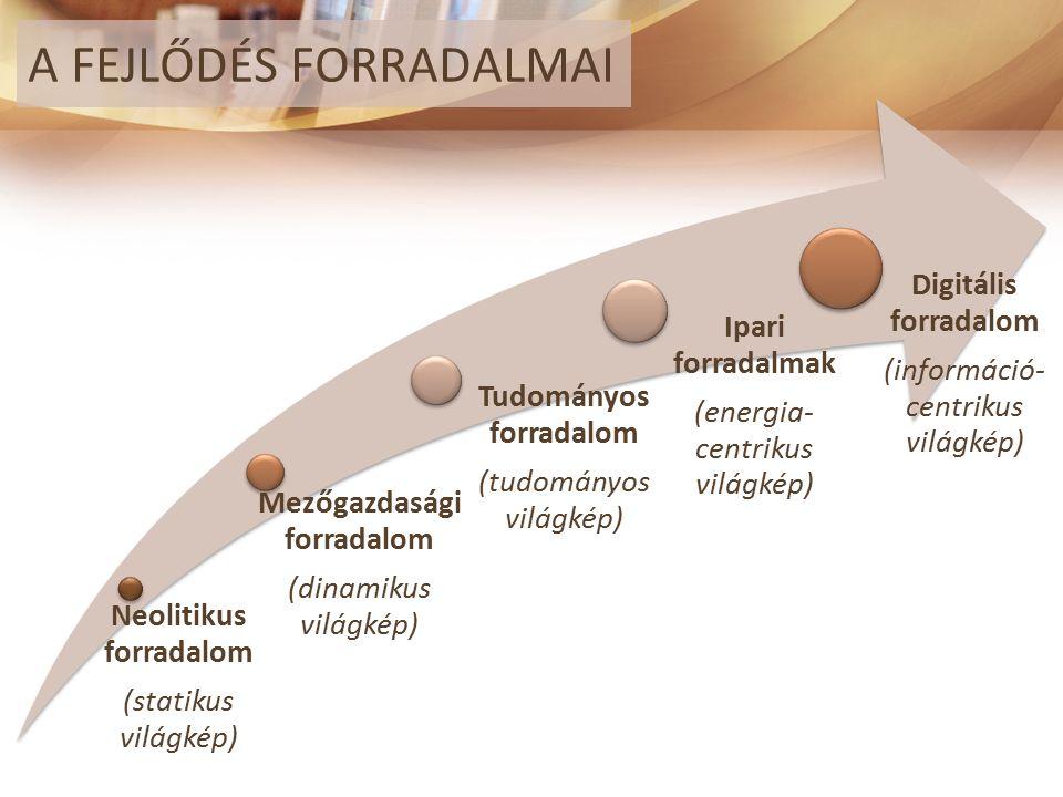 Neolitikus forradalom (statikus világkép) Mezőgazdasági forradalom (dinamikus világkép) Tudományos forradalom (tudományos világkép) Ipari forradalmak (energia- centrikus világkép) Digitális forradalom (információ- centrikus világkép) A FEJLŐDÉS FORRADALMAI