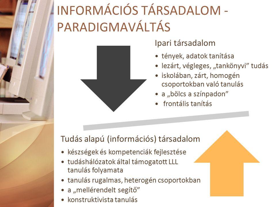 """INFORMÁCIÓS TÁRSADALOM - PARADIGMAVÁLTÁS Ipari társadalom tények, adatok tanítása lezárt, végleges, """"tankönyvi tudás iskolában, zárt, homogén csoportokban való tanulás a """"bölcs a színpadon frontális tanítás Tudás alapú (információs) társadalom készségek és kompetenciák fejlesztése tudáshálózatok által támogatott LLL tanulás folyamata tanulás rugalmas, heterogén csoportokban a """"mellérendelt segítő konstruktivista tanulás"""