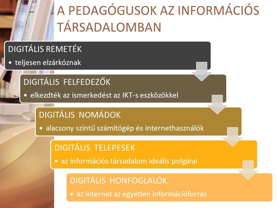 A PEDAGÓGUSOK AZ INFORMÁCIÓS TÁRSADALOMBAN DIGITÁLIS REMETÉK teljesen elzárkóznak DIGITÁLIS FELFEDEZŐK elkezdték az ismerkedést az IKT-s eszközökkel DIGITÁLIS NOMÁDOK alacsony szintű számítógép és internethasználók DIGITÁLIS TELEPESEK az információs társadalom ideális polgárai DIGITÁLIS HONFOGLALÓK az internet az egyetlen információforrás