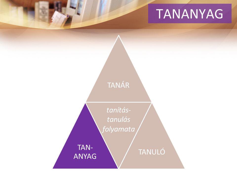 tanítás- tanulás folyamata TANANYAG