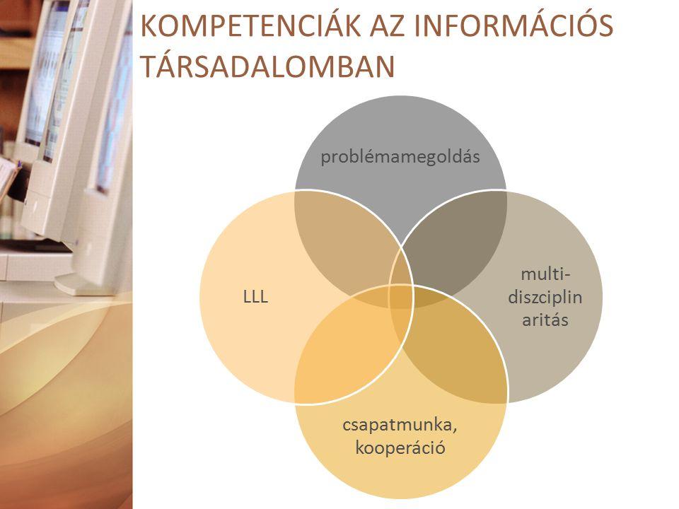 KOMPETENCIÁK AZ INFORMÁCIÓS TÁRSADALOMBAN problémamegoldás multi- diszciplin aritás csapatmunka, kooperáció LLL