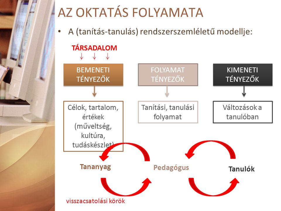 A (tanítás-tanulás) rendszerszemléletű modellje: Célok, tartalom, értékek (műveltség, kultúra, tudáskészlet) TÁRSADALOM Tanítási, tanulási folyamat Változások a tanulóban BEMENETI TÉNYEZŐK FOLYAMAT TÉNYEZŐK KIMENETI TÉNYEZŐK Tanulók Tananyag Pedagógus AZ OKTATÁS FOLYAMATA visszacsatolási körök