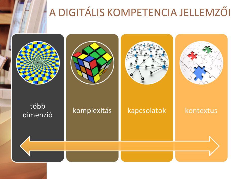 több dimenzió komplexitáskapcsolatokkontextus A DIGITÁLIS KOMPETENCIA JELLEMZŐI