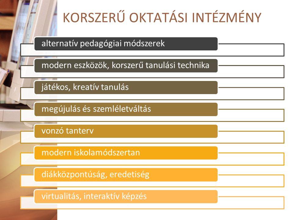 KORSZERŰ OKTATÁSI INTÉZMÉNY alternatív pedagógiai módszerekmodern eszközök, korszerű tanulási technikajátékos, kreatív tanulásmegújulás és szemléletváltásvonzó tantervmodern iskolamódszertandiákközpontúság, eredetiségvirtualitás, interaktív képzés