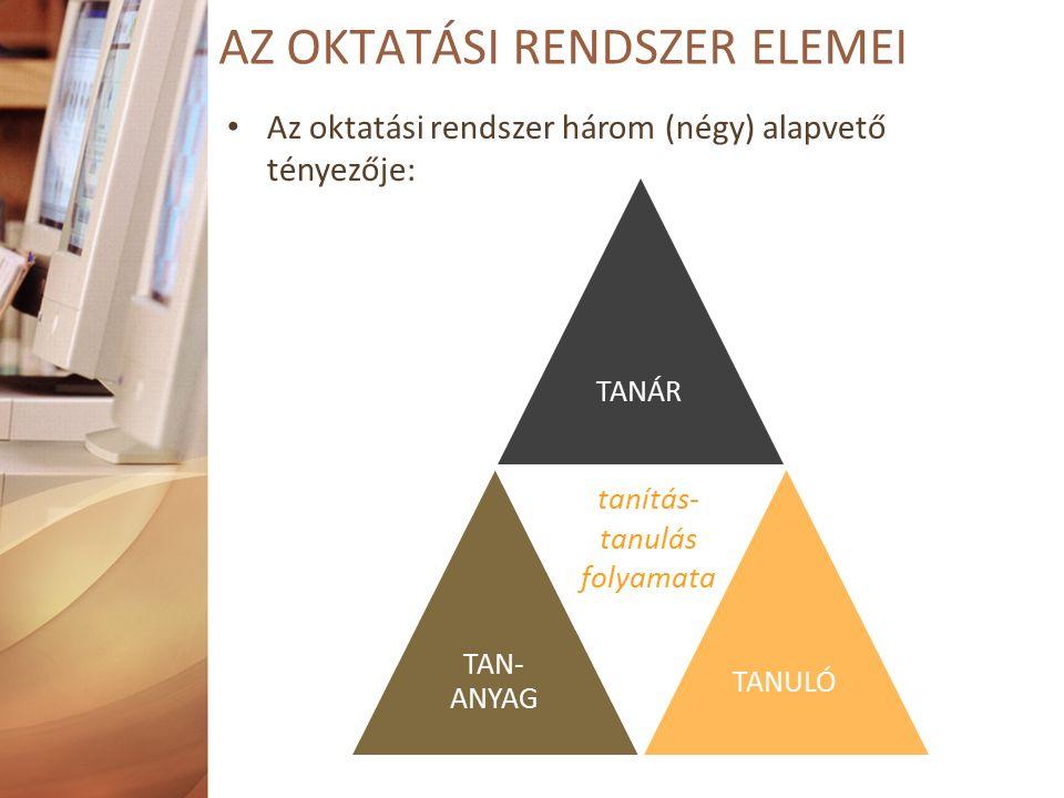 Az oktatási rendszer három (négy) alapvető tényezője: TANÁR TAN- ANYAG.