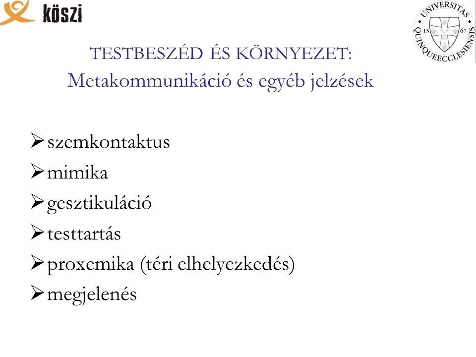 TESTBESZÉD ÉS KÖRNYEZET: Metakommunikáció és egyéb jelzések  szemkontaktus  mimika  gesztikuláció  testtartás  proxemika (téri elhelyezkedés)  megjelenés