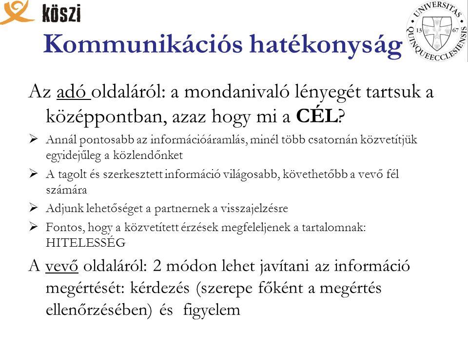 Kommunikációs hatékonyság Az adó oldaláról: a mondanivaló lényegét tartsuk a középpontban, azaz hogy mi a CÉL.