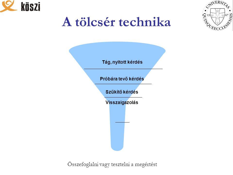 A tölcsér technika Tág, nyitott kérdés Próbára tevő kérdés Szűkítő kérdés Visszaigazolás Összefoglalni vagy tesztelni a megértést
