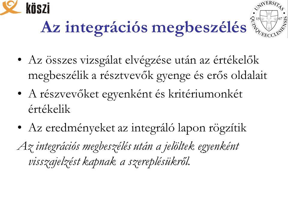 Az integrációs megbeszélés Az összes vizsgálat elvégzése után az értékelők megbeszélik a résztvevők gyenge és erős oldalait A részvevőket egyenként és kritériumonkét értékelik Az eredményeket az integráló lapon rögzítik Az integrációs megbeszélés után a jelöltek egyenként visszajelzést kapnak a szereplésükről.