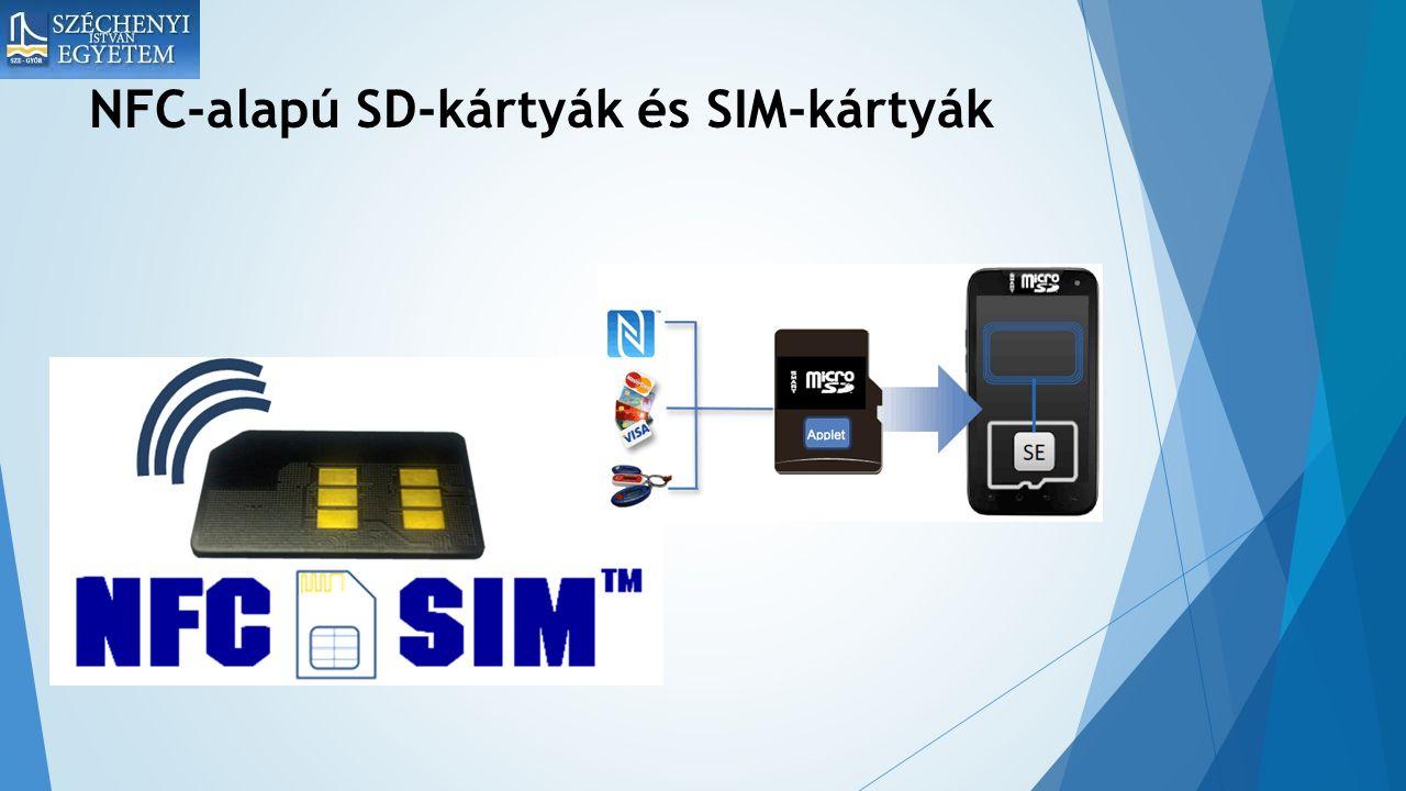 NFC-alapú SD-kártyák és SIM-kártyák