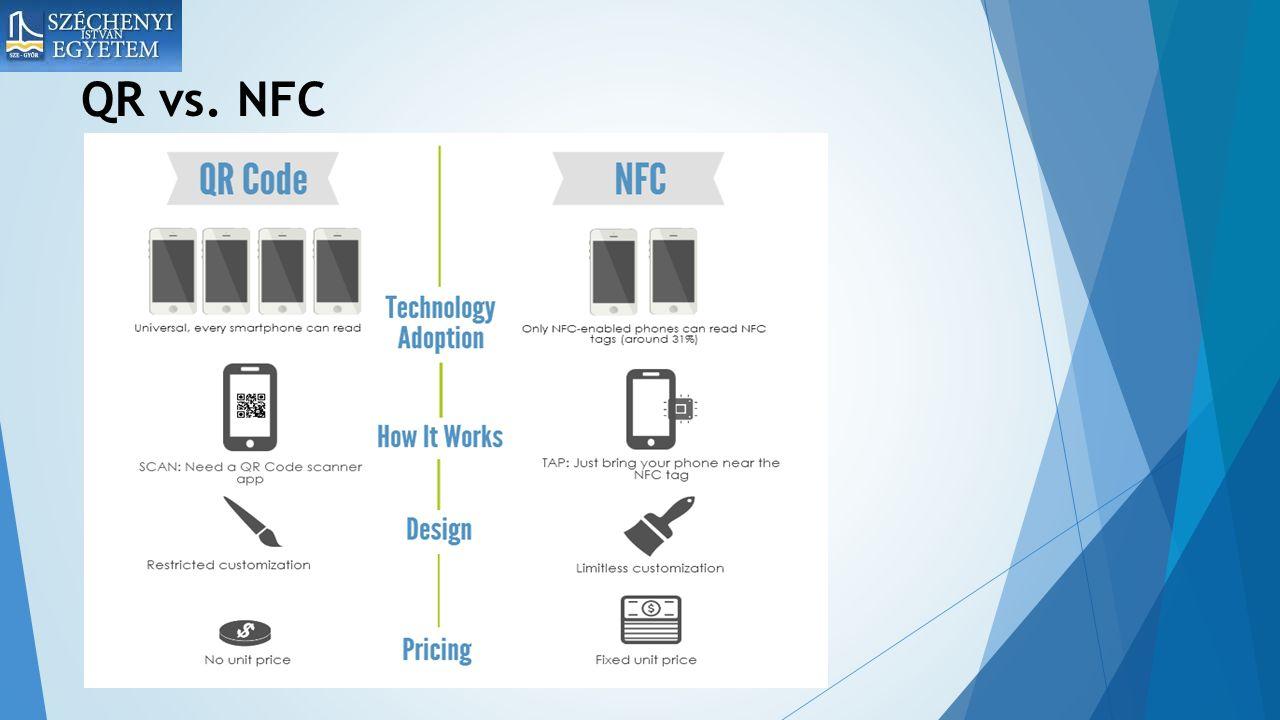 QR vs. NFC
