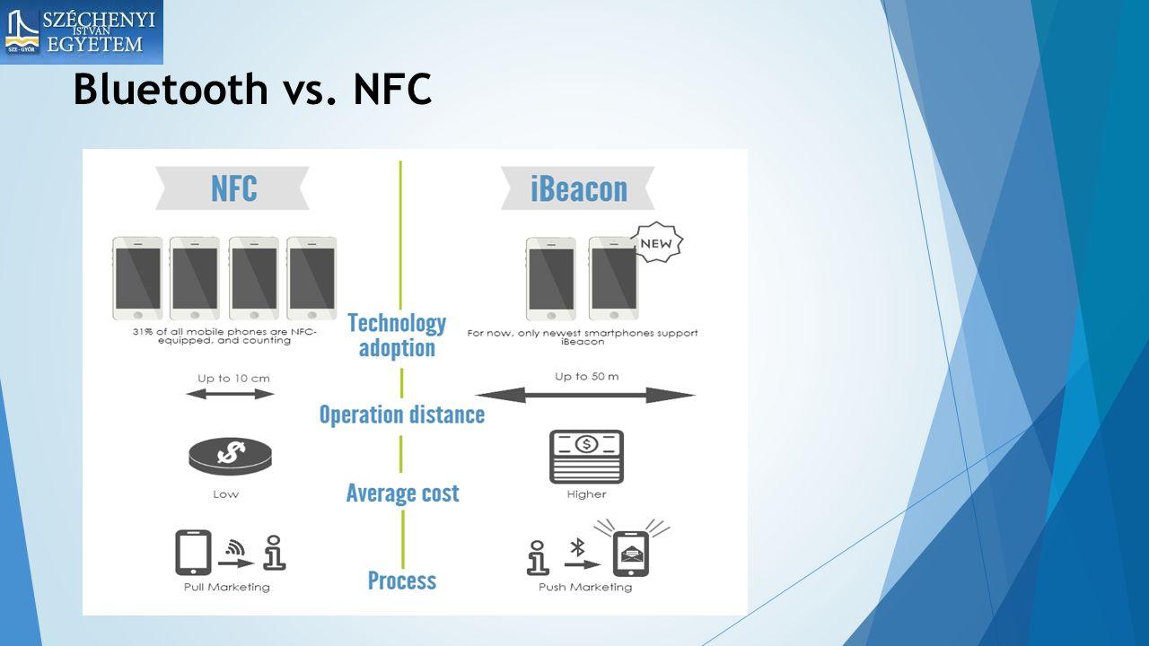 Bluetooth vs. NFC