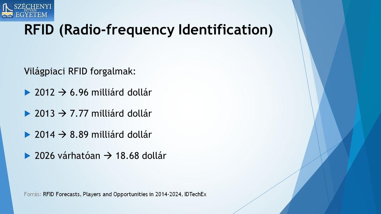 RFID (Radio-frequency Identification) Világpiaci RFID forgalmak:  2012  6.96 milliárd dollár  2013  7.77 milliárd dollár  2014  8.89 milliárd dollár  2026 várhatóan  18.68 dollár Forrás: RFID Forecasts, Players and Opportunities in 2014-2024, IDTechEx
