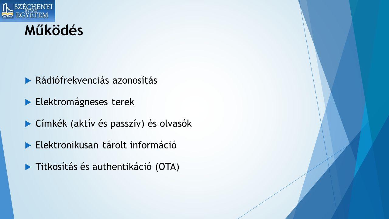Működés  Rádiófrekvenciás azonosítás  Elektromágneses terek  Címkék (aktív és passzív) és olvasók  Elektronikusan tárolt információ  Titkosítás és authentikáció (OTA)